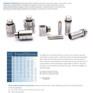 Thickness Transducers